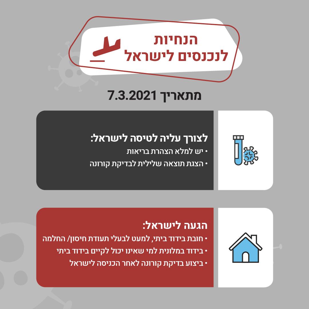 הנחיות לנכנסים לישראל